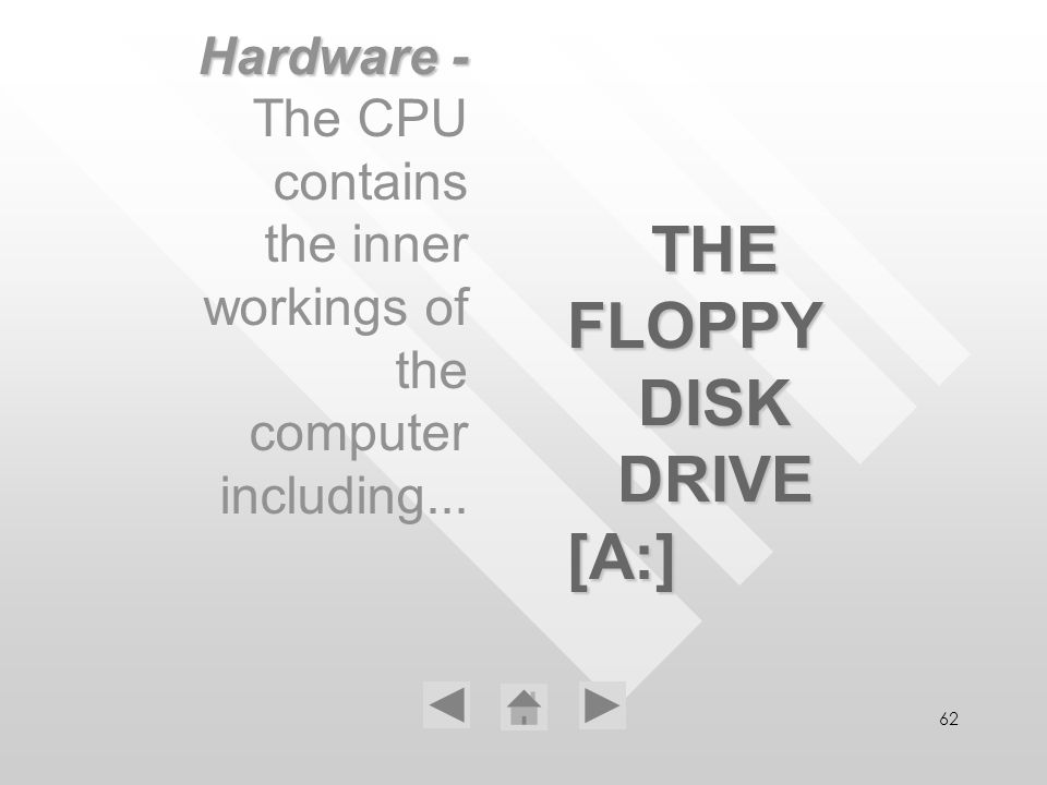 THE FLOPPY DISK DRIVE [A:]